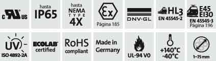 Certificaciones icotek