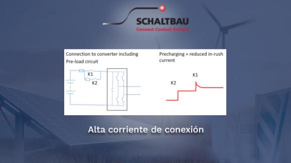 Alta corriente de conexión