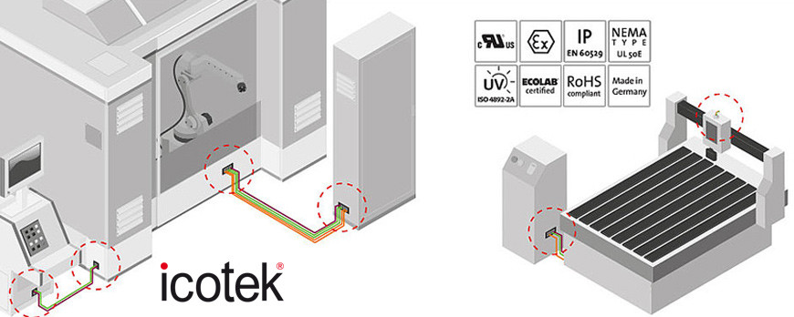 Sistemas de entrada de cables: la conexión perfecta entre las unidades de control y la maquinaria